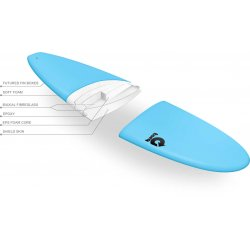 Torq Nose-Rider Surfboard 9'6 Longboard- Soft Top