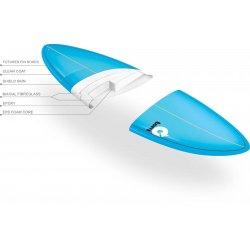 Torq Nose-Rider Surfboard 9'6 Longboard- Classic 2