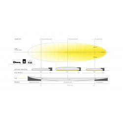 Torq Surfboard 7'6 Modern Funboard-Blue